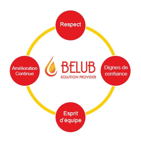 belub-valeur5